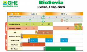BioSevia Bloom 0,500ml